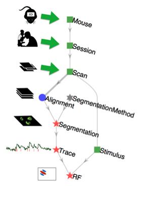 Data Pipelines — DataJoint Documentation matlab-v3 2 documentation